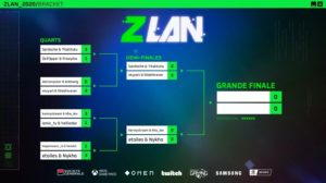 Resultats Quarts Finale Zlan 2020